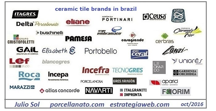 1 brazil brands ceramic tile