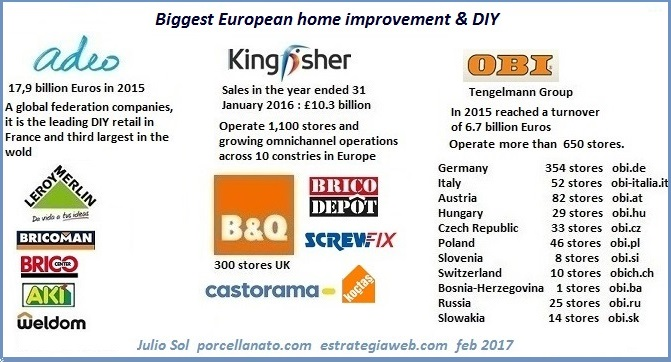 2 europa home improvement DIY players