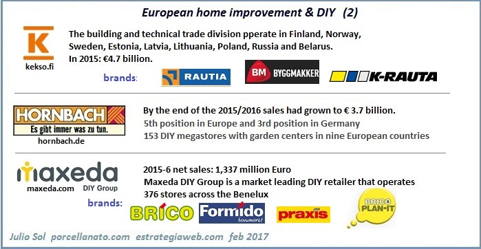2 europa home improvement DIY players B