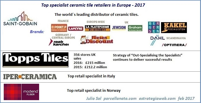 2 europe lider specialist ceramic tile 2