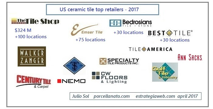 2 us ceramic tile retailers