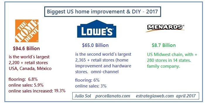 2 us home improvement